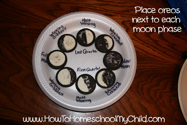 ... Moon Phases likewise Moon Phases Worksheet additionally Moon Phases