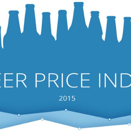2015 GoEuro Beer Price Index: