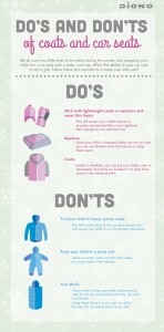 The Dos and Don'ts of Coats and Car Seats