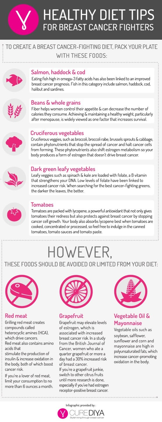 Top Superfoods for the Breast Cancer Fighter
