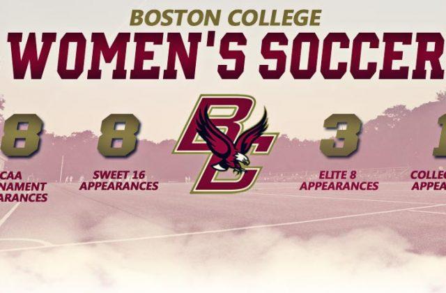 Boston College Women's Soccer Summer Clinic Dates